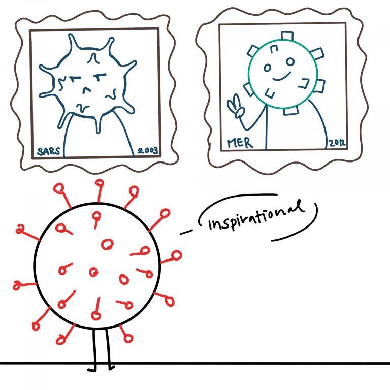 History of coronavirus